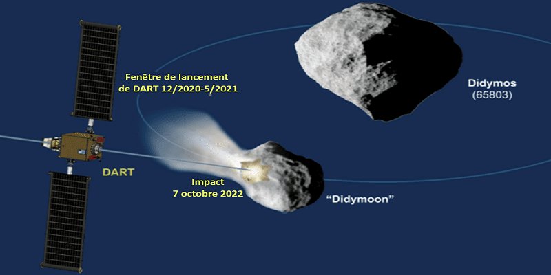 esa nasa joint asteroid mission