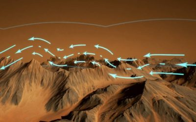 NASA's MAVEN Gives New Clues on Martian Climate